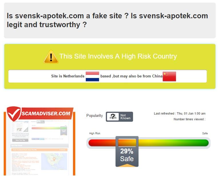 Svensk-apotek.com Scam Analysis by Scamadviser
