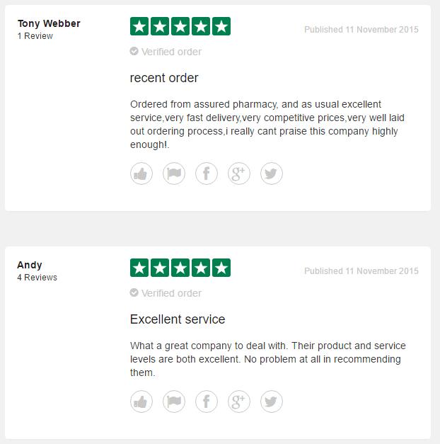 Assuredpharmacy.co.uk Reviews on Trustpilot