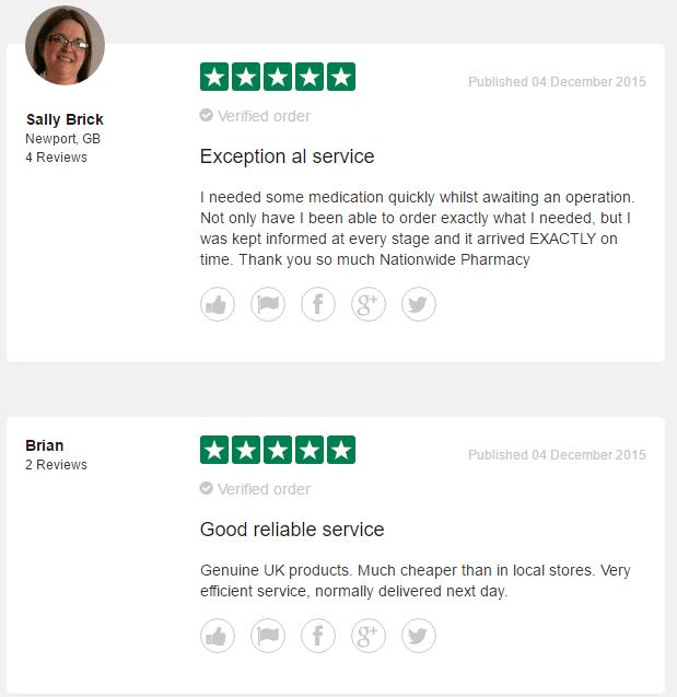 Nationwidepharmacies.co.uk Reviews