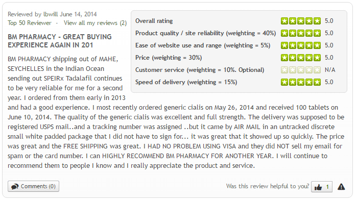 BM Pharmacy Reviews