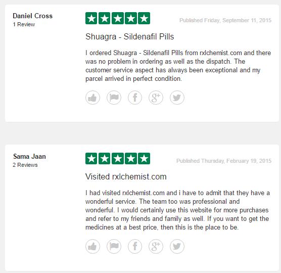 RxlChemist Reviews