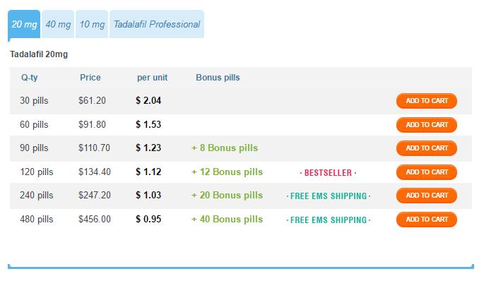Selectmeds.biz Bonus Pills