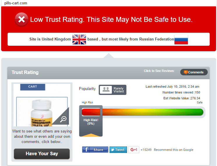 Pills-Cart Trust Rating by Scamadviser