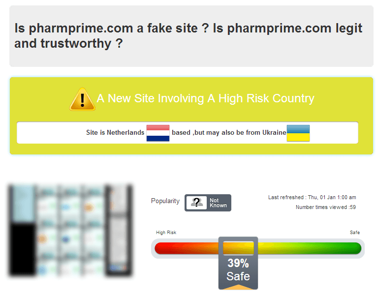 Pharmprime Safety Analysis by Scamadvisor