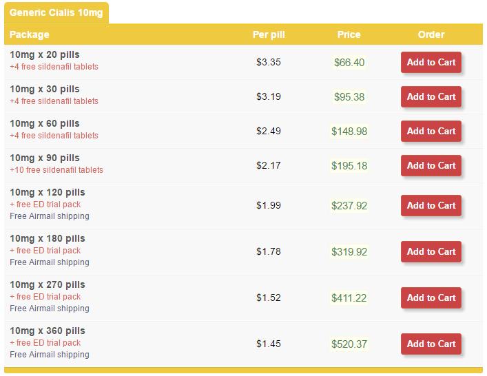 Bonus Offer by ViagraThailand.net