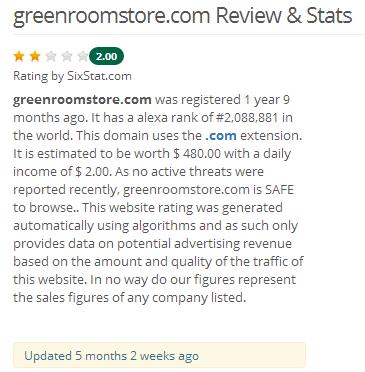 Greenroomstore Reviews 2016