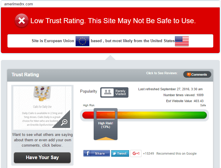 AmeriMedrx Trust Rating by Scamadviser