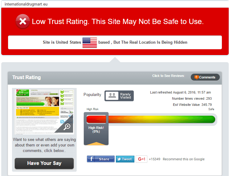 International Drugmart Trust Rating by Scamadviser
