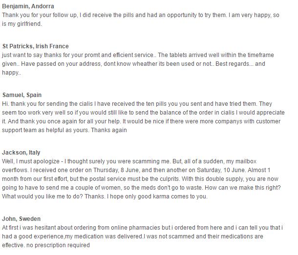 GlobalRxstore Reviews