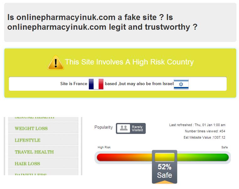 Onlinepharmacyinuk.com Reviews 2016