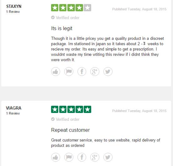 Customer experience of AccessRx.com