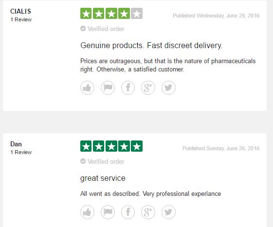 Customer reports of AccessRx.com in 2016