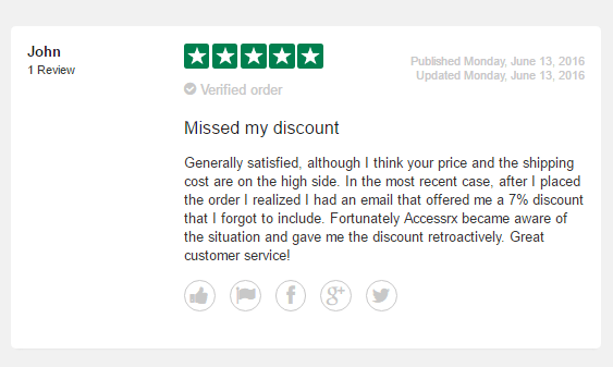 Customer experience of AccessRx.com in 2016