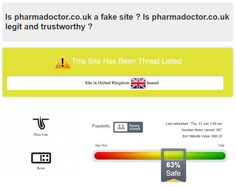 Safety Analysis of Pharmadoctor
