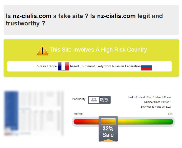 Is nz-cialis.com a fake site?