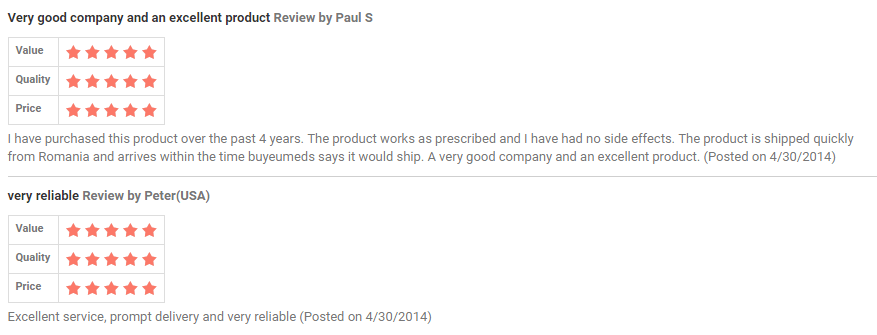 Buyeumeds Reviews
