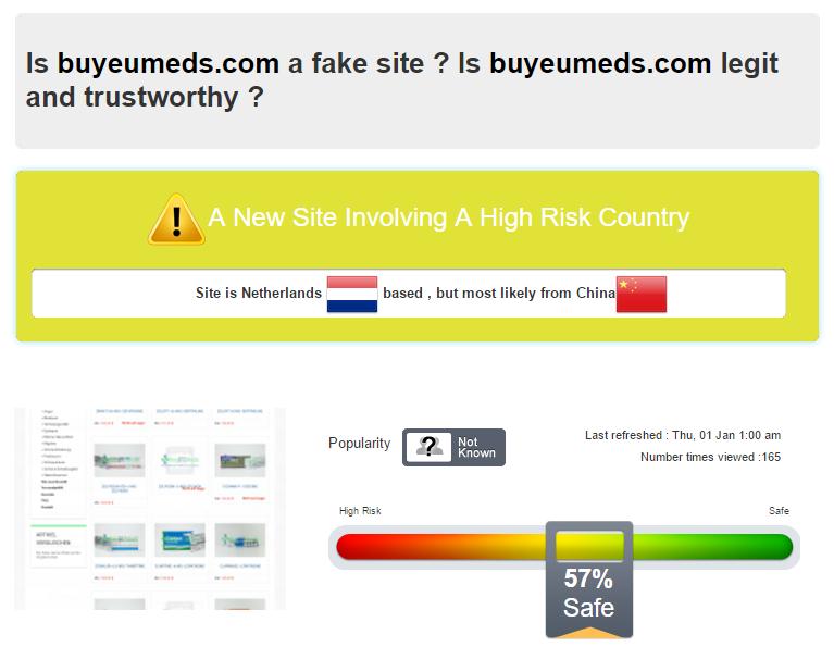 Risk Assessment of Buy EU Meds by Scamadvisor