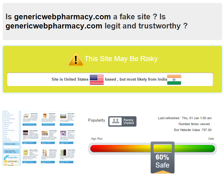 Genericwebpharmacy Safety Report by Scamadvisor