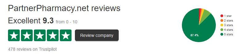 PartnerPharmacy.net Testimonial Rating