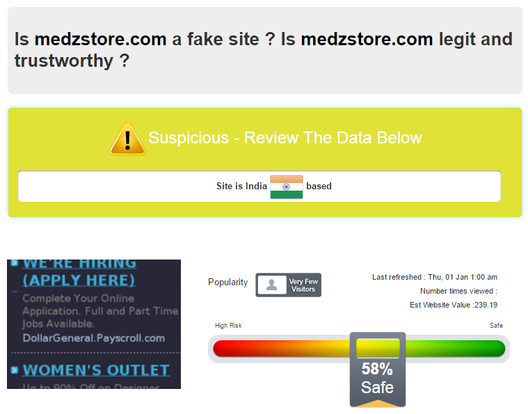 MedzStore.com Trust Rating by Scamadvisor