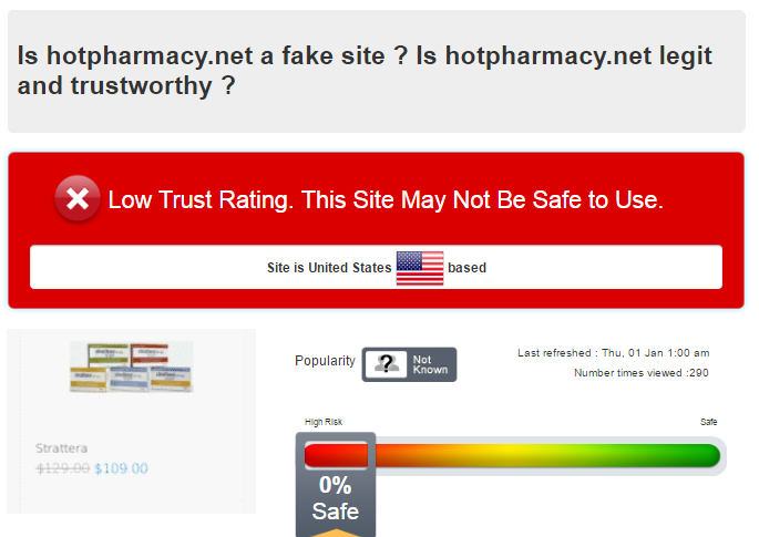 Scamadvisor Report on Hotpharmacy.net