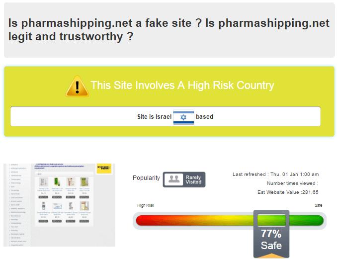 Safety Report of PharmaShipping.net