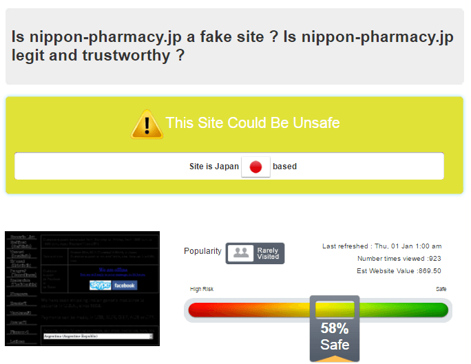 Nippon-Pharmacy Safety Report
