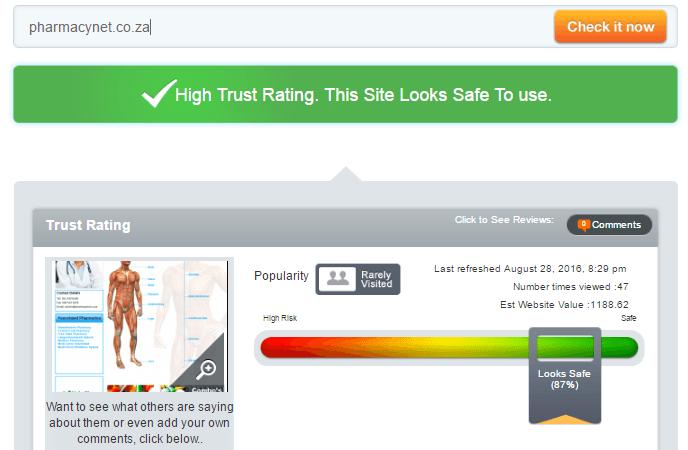 Trust Rating for Pharmacynet