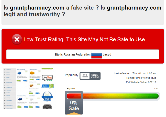 Grantpharmacy.com Scam Analysis by Scamadviser