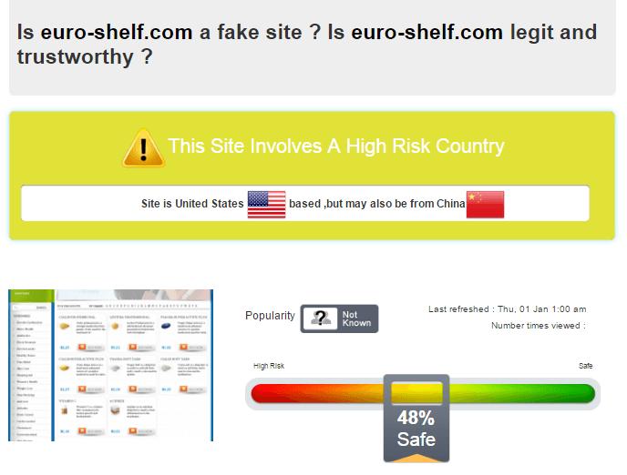 Safety Report of Euro-shelf.com by Scamadviser