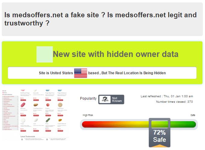Safety Report of Medsoffers.net by Scamadviser