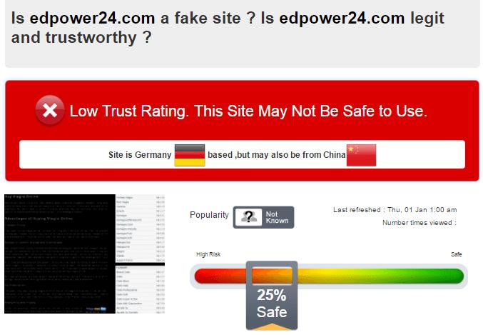 Edpower24.com Trust Rating by Scamadviser