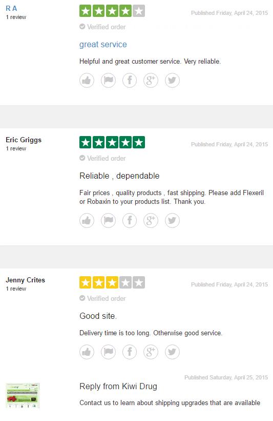 Kiwidrug.com Reviews