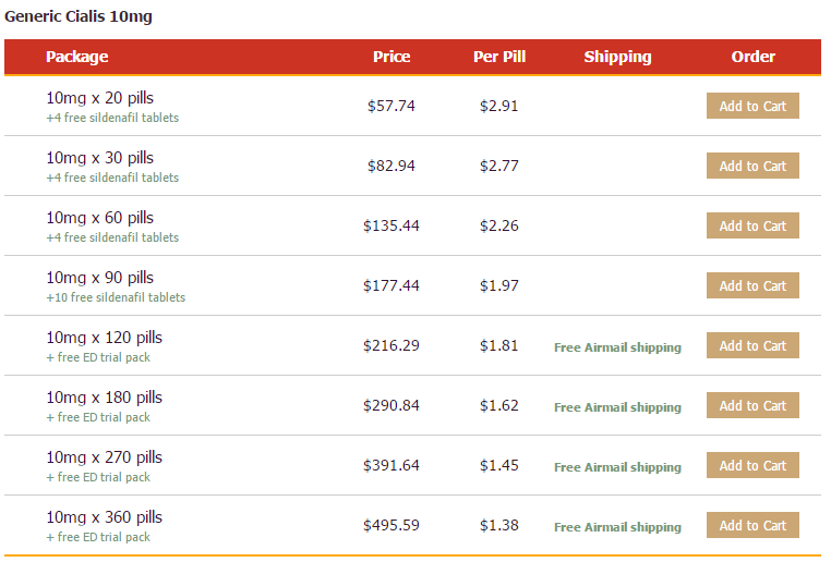 Free Pills Offer on Asiapharm.net
