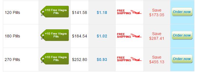 Deals on Best Generic Online