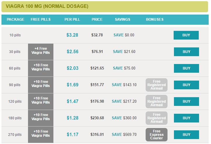 Free Pills Offer on Red-Corner-Store.com
