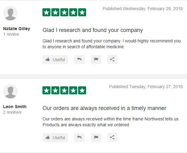 Northwestpharmacy.com Reviews 2018