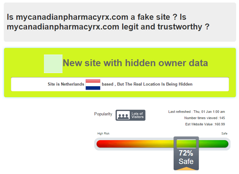 Safety Report of My Canadian Pharmacy Rx by Scamadviser