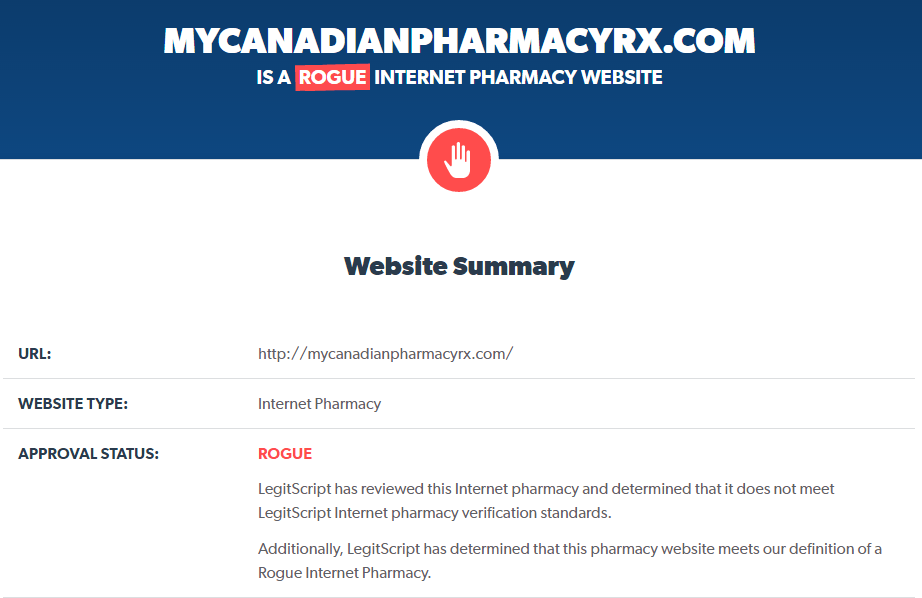 Reputation analysis of My Canadian Pharmacy Rx by LegitScript