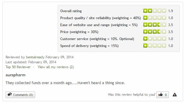 Aurapharm.com Reviews