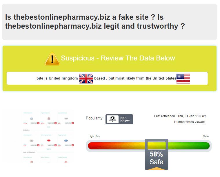 Scamadviser Report on Thebestonlinepharmacy.biz
