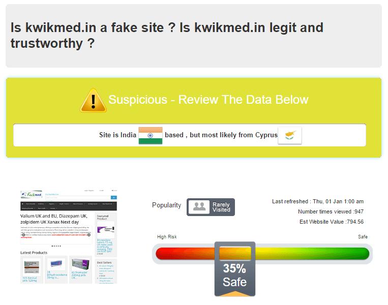 Scamadviser Reports on Kwikmed