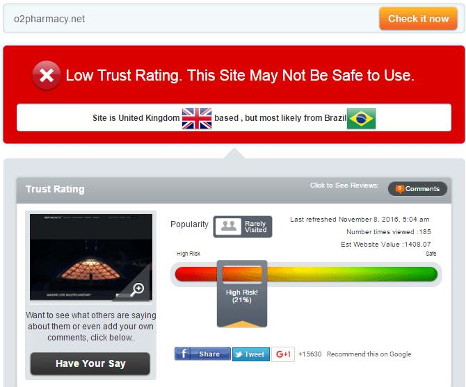 O2pharmacy.net Trust Rating by Scamadvisor