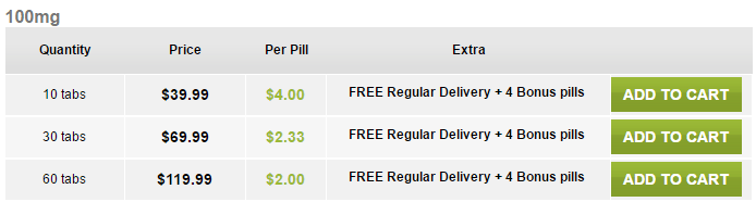 Free Airmail Delivery for All Orders Above $150 on 365pills.mobi