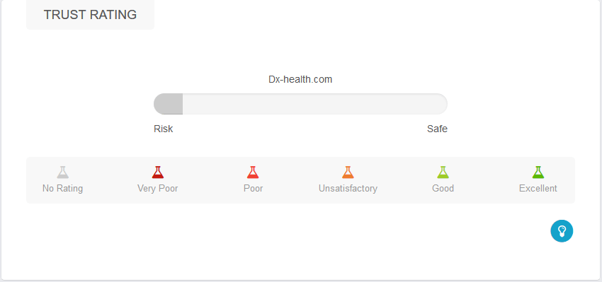 Dx-Health.com Trust Rating