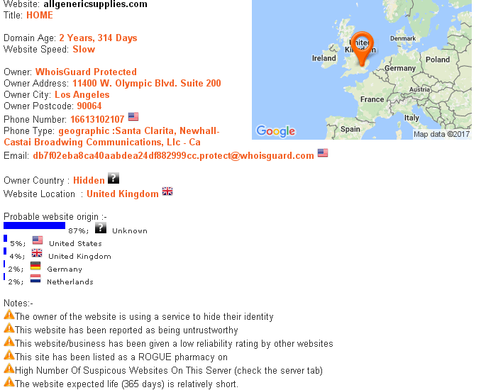Allgenericsupplies.com Safety Information