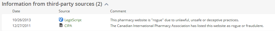 Privatepharmacy.net Cautions From Third-party Sites
