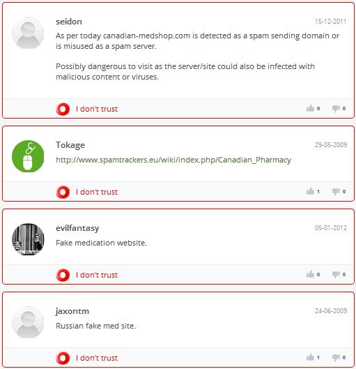 Canadian-medshop.com Customers Reports