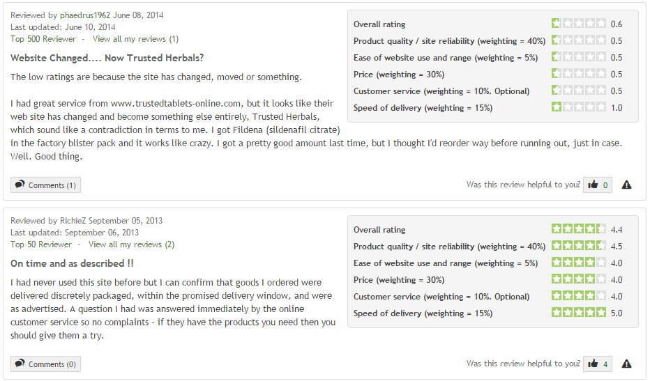 Trustedtablets-online.com Customer Experience