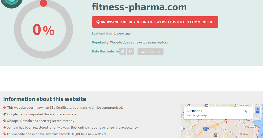 Fitness-Pharma.com Safety Information